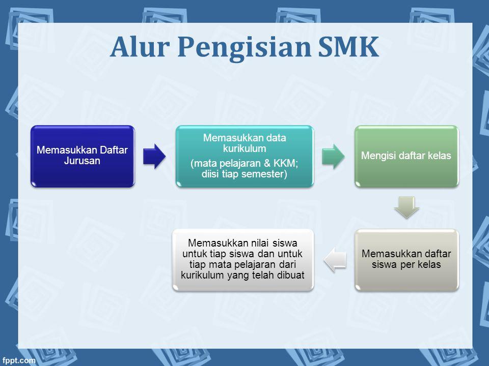 Alur Pengisian SMK Memasukkan Daftar Jurusan Memasukkan data kurikulum (mata pelajaran & KKM; diisi tiap semester) Mengisi daftar kelas Memasukkan daf
