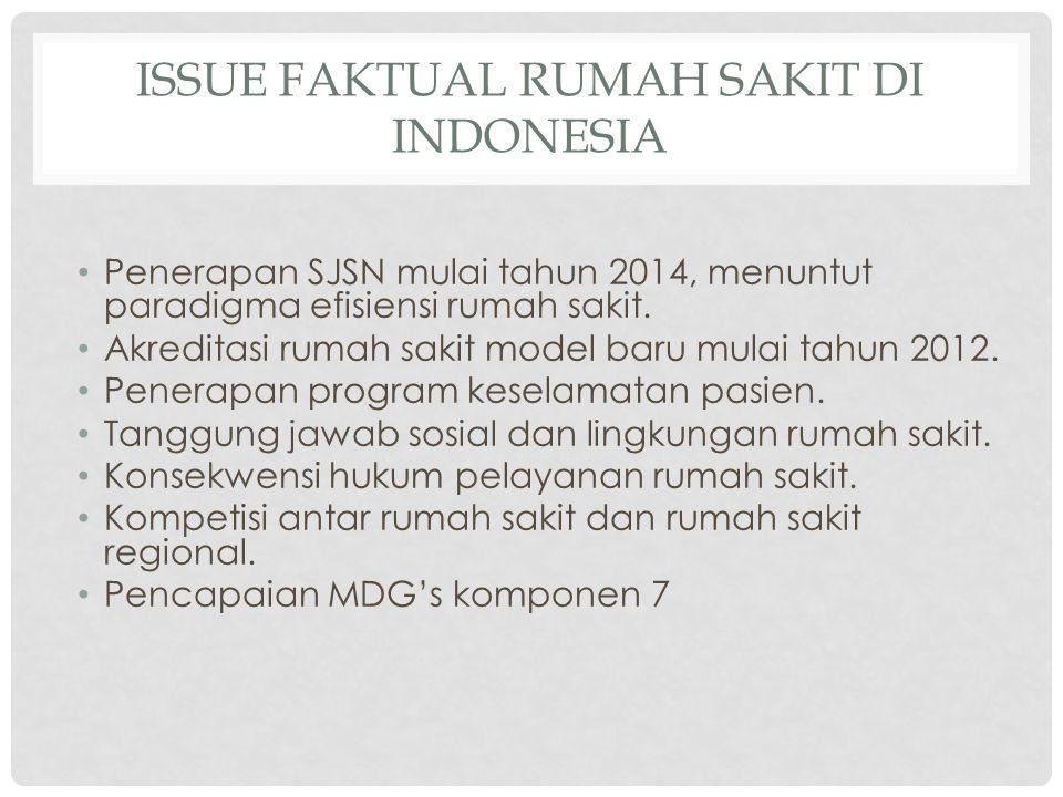 ISSUE FAKTUAL RUMAH SAKIT DI INDONESIA • Penerapan SJSN mulai tahun 2014, menuntut paradigma efisiensi rumah sakit. • Akreditasi rumah sakit model bar