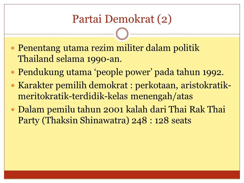 Partai Demokrat (2)  Penentang utama rezim militer dalam politik Thailand selama 1990-an.