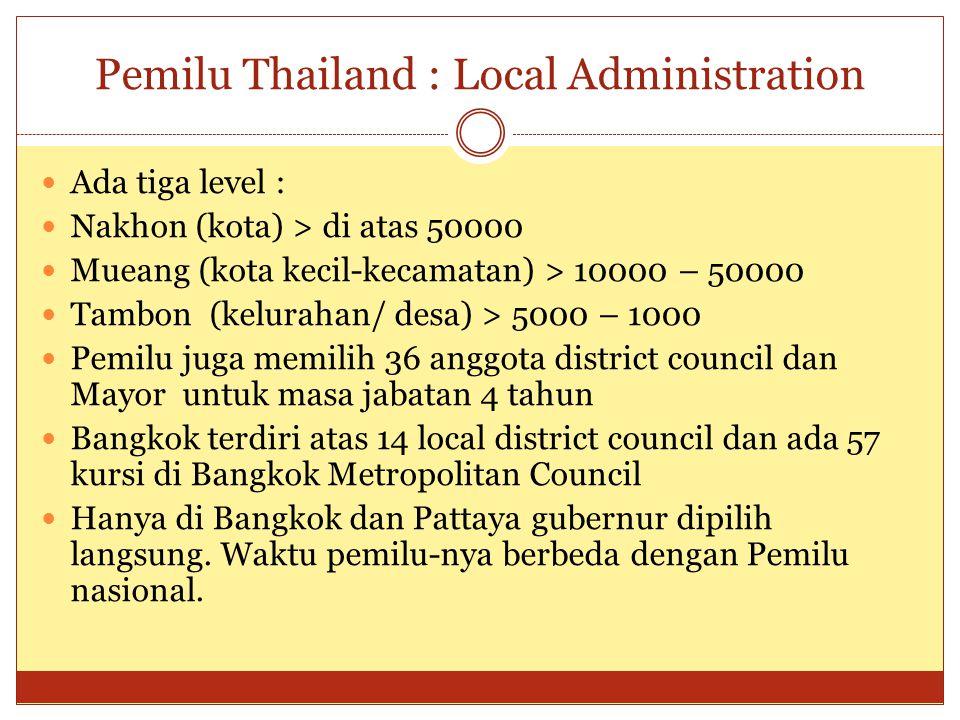 Pemilu Thailand : Local Administration  Ada tiga level :  Nakhon (kota) > di atas 50000  Mueang (kota kecil-kecamatan) > 10000 – 50000  Tambon (kelurahan/ desa) > 5000 – 1000  Pemilu juga memilih 36 anggota district council dan Mayor untuk masa jabatan 4 tahun  Bangkok terdiri atas 14 local district council dan ada 57 kursi di Bangkok Metropolitan Council  Hanya di Bangkok dan Pattaya gubernur dipilih langsung.