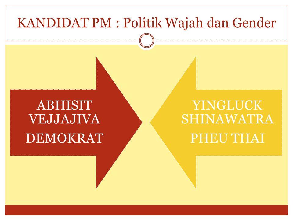 KANDIDAT PM : Politik Wajah dan Gender ABHISIT VEJJAJIVA DEMOKRAT YINGLUCK SHINAWATRA PHEU THAI