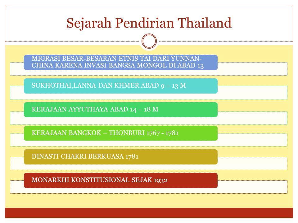 Sejarah Pendirian Thailand MIGRASI BESAR-BESARAN ETNIS TAI DARI YUNNAN- CHINA KARENA INVASI BANGSA MONGOL DI ABAD 13 SUKHOTHAI,LANNA DAN KHMER ABAD 9 – 13 MKERAJAAN AYYUTHAYA ABAD 14 – 18 MKERAJAAN BANGKOK – THONBURI 1767 - 1781DINASTI CHAKRI BERKUASA 1781MONARKHI KONSTITUSIONAL SEJAK 1932