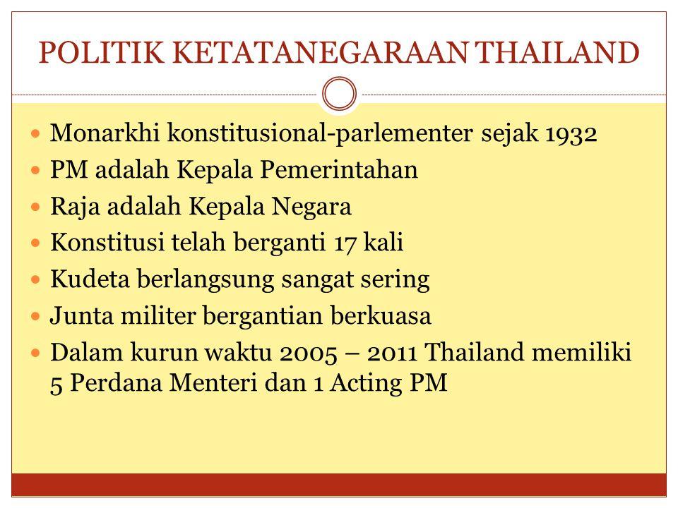POLITIK KETATANEGARAAN THAILAND  Monarkhi konstitusional-parlementer sejak 1932  PM adalah Kepala Pemerintahan  Raja adalah Kepala Negara  Konstitusi telah berganti 17 kali  Kudeta berlangsung sangat sering  Junta militer bergantian berkuasa  Dalam kurun waktu 2005 – 2011 Thailand memiliki 5 Perdana Menteri dan 1 Acting PM