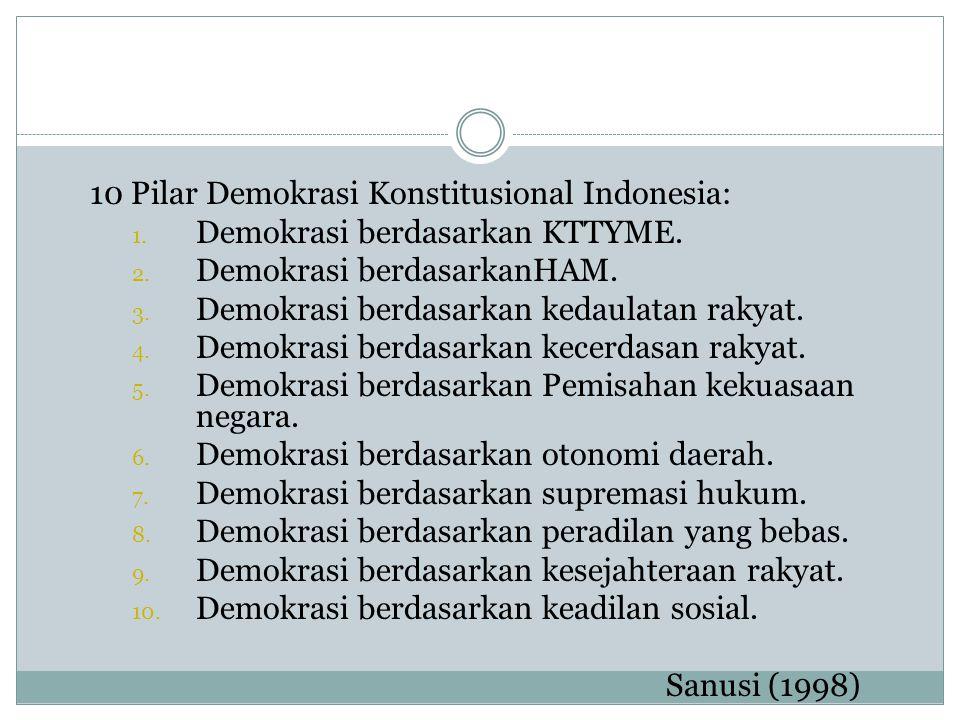 10 Pilar Demokrasi Konstitusional Indonesia: 1. Demokrasi berdasarkan KTTYME. 2. Demokrasi berdasarkanHAM. 3. Demokrasi berdasarkan kedaulatan rakyat.