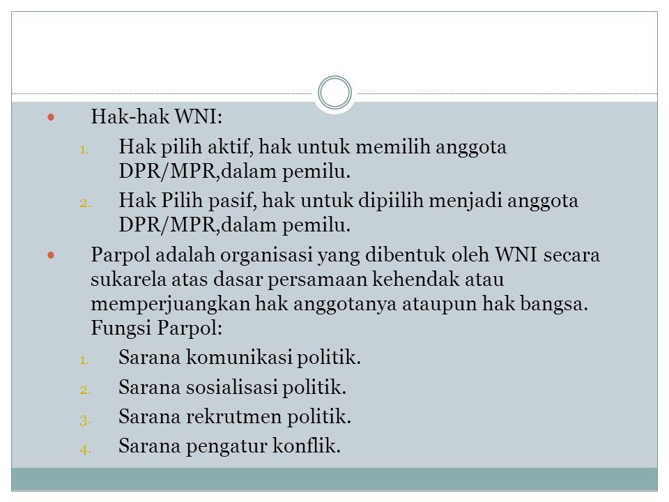  Hak-hak WNI: 1. Hak pilih aktif, hak untuk memilih anggota DPR/MPR,dalam pemilu. 2. Hak Pilih pasif, hak untuk dipiilih menjadi anggota DPR/MPR,dala