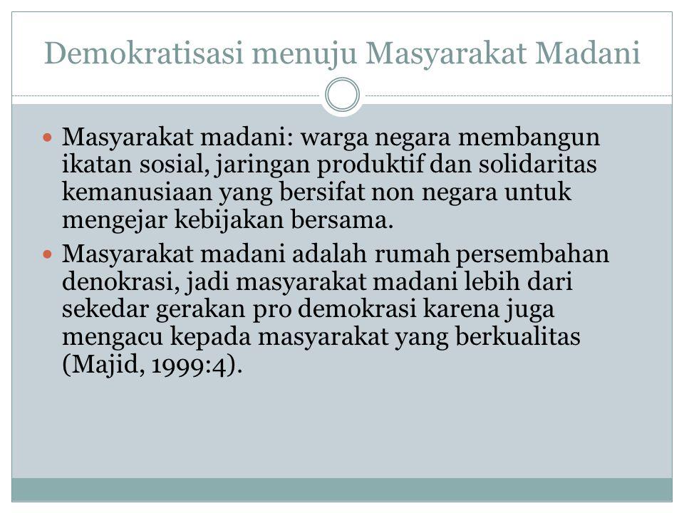 Pelaksanaan Demokrasi  Demokrasi Liberal (1945-1959) 1.