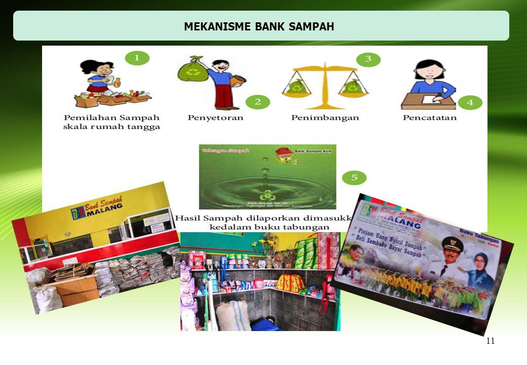 11 MEKANISME BANK SAMPAH
