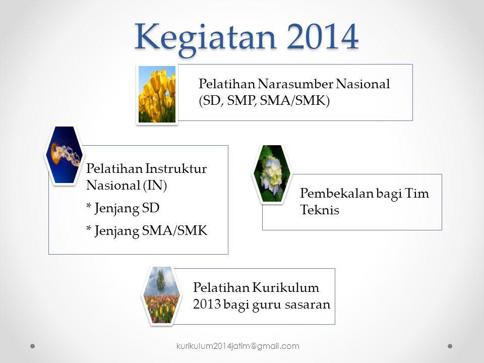 Kegiatan 2014 Kegiatan 2014 Pelatihan Instruktur Nasional (IN) * Jenjang SD * Jenjang SMA/SMK Pembekalan bagi Tim Teknis Pelatihan Narasumber Nasional