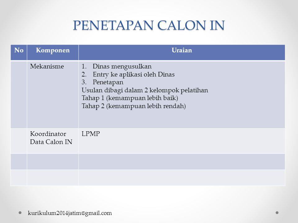 PENETAPAN CALON IN NoKomponenUraian Mekanisme1.Dinas mengusulkan 2.Entry ke aplikasi oleh Dinas 3.Penetapan Usulan dibagi dalam 2 kelompok pelatihan T