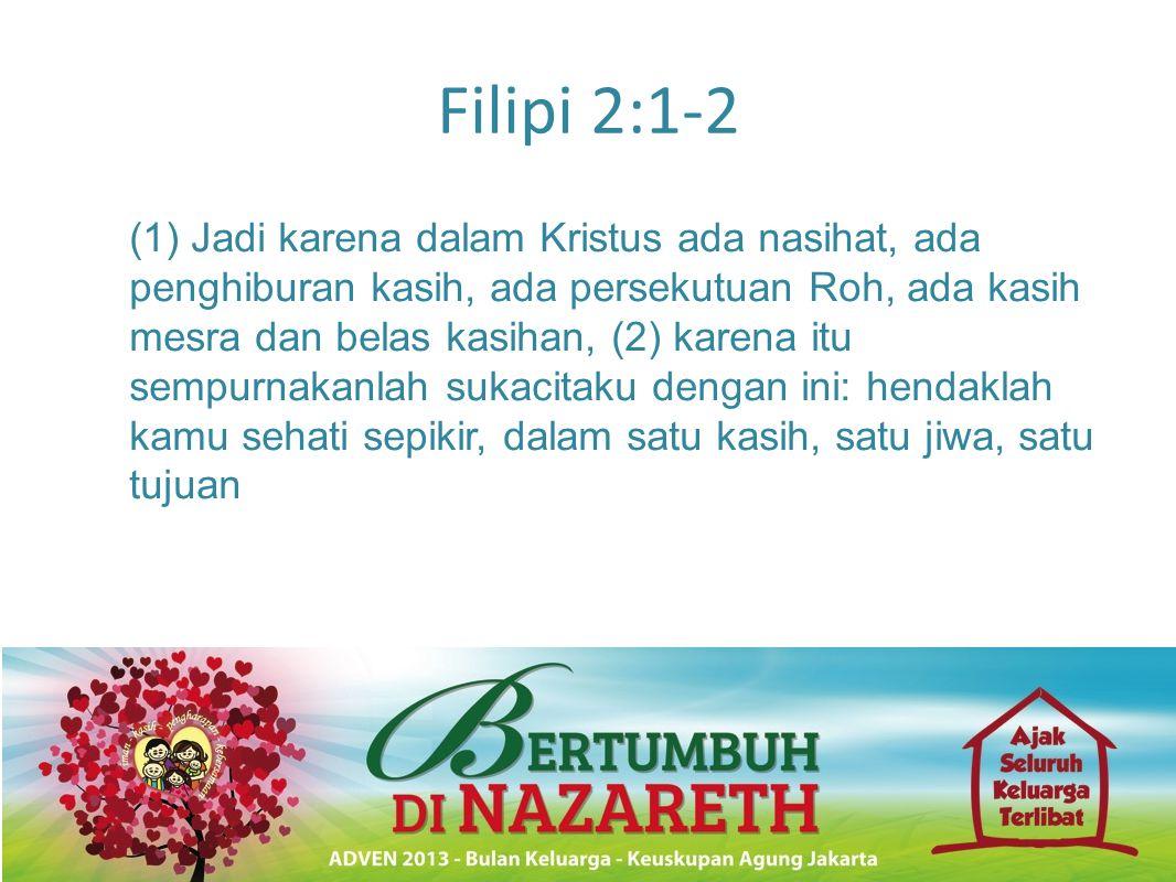 Filipi 2:1-2 (1) Jadi karena dalam Kristus ada nasihat, ada penghiburan kasih, ada persekutuan Roh, ada kasih mesra dan belas kasihan, (2) karena itu