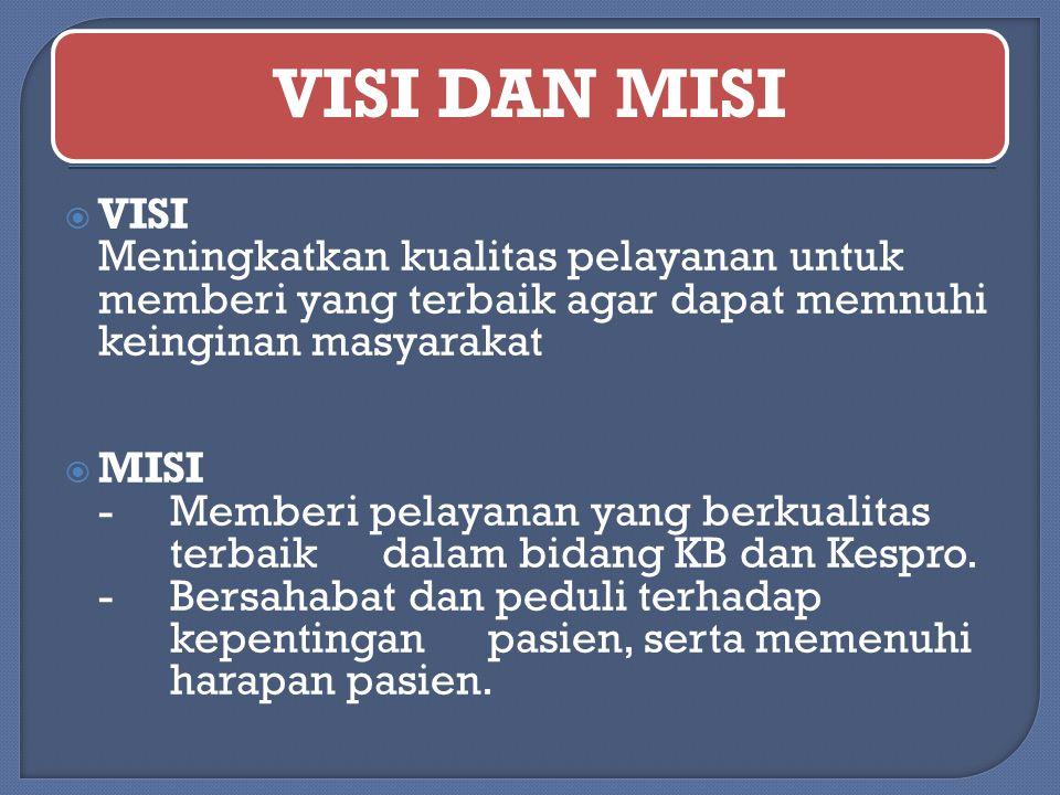 VISI DAN MISI  VISI Meningkatkan kualitas pelayanan untuk memberi yang terbaik agar dapat memnuhi keinginan masyarakat  MISI -Memberi pelayanan yang