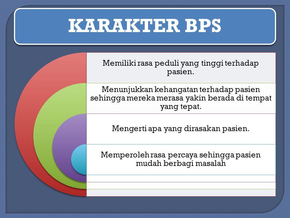 KARAKTER BPS Memiliki rasa peduli yang tinggi terhadap pasien. Menunjukkan kehangatan terhadap pasien sehingga mereka merasa yakin berada di tempat ya