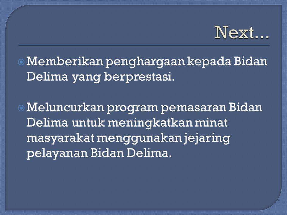  Memberikan penghargaan kepada Bidan Delima yang berprestasi.  Meluncurkan program pemasaran Bidan Delima untuk meningkatkan minat masyarakat menggu