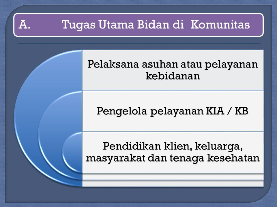 A.Tugas Utama Bidan di Komunitas Pelaksana asuhan atau pelayanan kebidanan Pengelola pelayanan KIA / KB Pendidikan klien, keluarga, masyarakat dan ten
