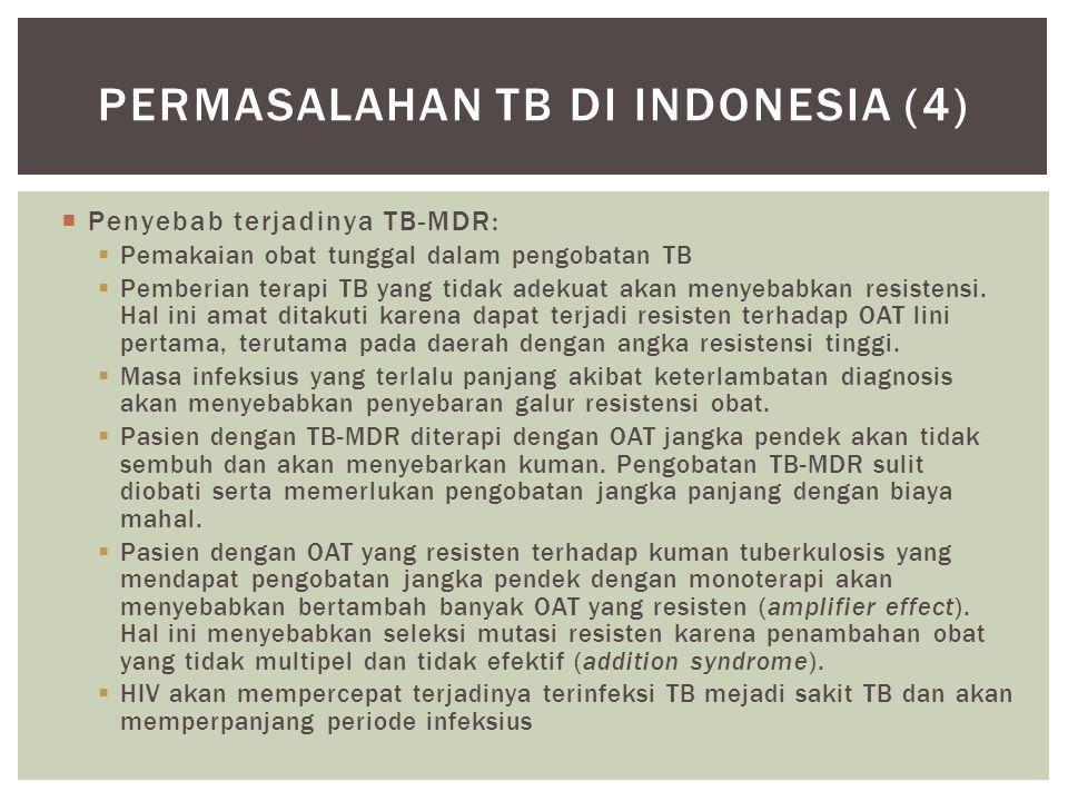  Penyebab terjadinya TB-MDR:  Pemakaian obat tunggal dalam pengobatan TB  Pemberian terapi TB yang tidak adekuat akan menyebabkan resistensi. Hal i