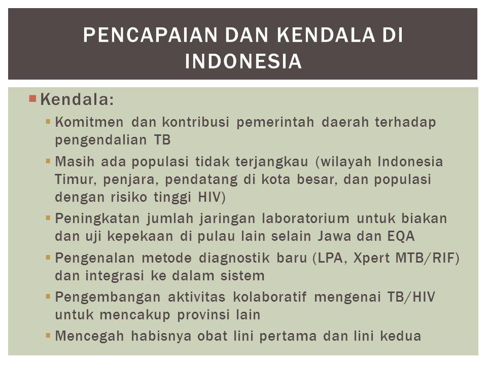  Kendala:  Komitmen dan kontribusi pemerintah daerah terhadap pengendalian TB  Masih ada populasi tidak terjangkau (wilayah Indonesia Timur, penjar