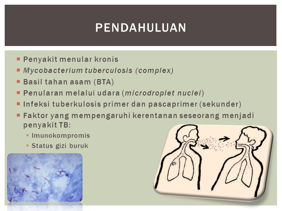  Penyakit menular kronis  Mycobacterium tuberculosis (complex)  Basil tahan asam (BTA)  Penularan melalui udara (microdroplet nuclei)  Infeksi tu