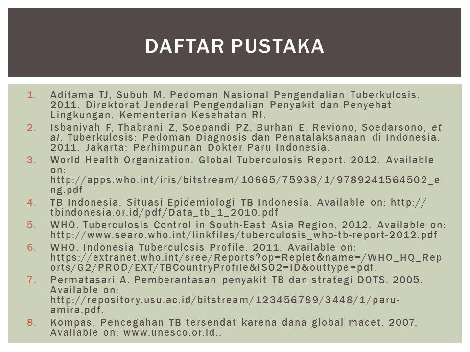 1.Aditama TJ, Subuh M. Pedoman Nasional Pengendalian Tuberkulosis. 2011. Direktorat Jenderal Pengendalian Penyakit dan Penyehat Lingkungan. Kementeria