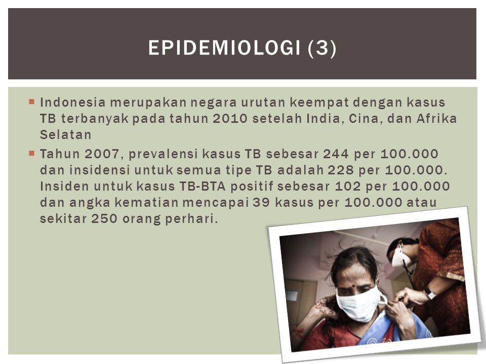  Indonesia merupakan negara urutan keempat dengan kasus TB terbanyak pada tahun 2010 setelah India, Cina, dan Afrika Selatan  Tahun 2007, prevalensi