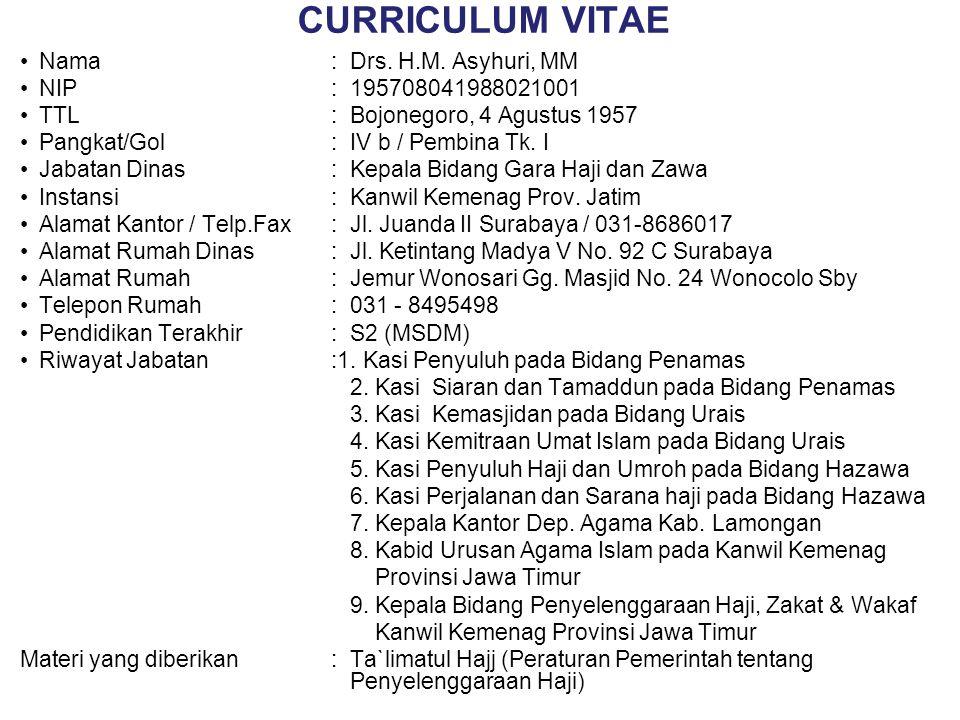 CURRICULUM VITAE •Nama:Drs.H.M.