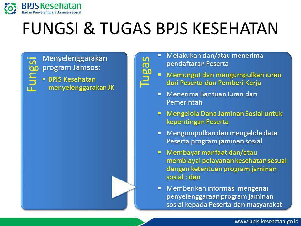 www.bpjs-kesehatan.go.id FUNGSI & TUGAS BPJS KESEHATAN Fungsi Menyelenggarakan program Jamsos: • BPJS Kesehatan menyelenggarakan JK Menyelenggarakan p