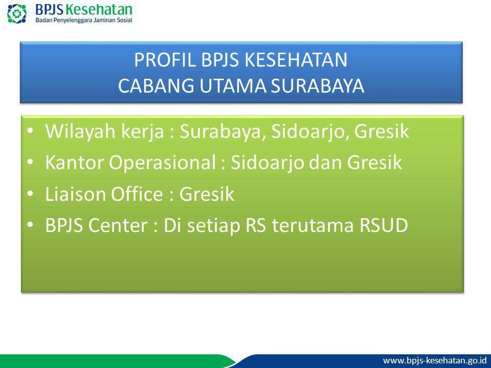 www.bpjs-kesehatan.go.id PROFIL BPJS KESEHATAN CABANG UTAMA SURABAYA • Wilayah kerja : Surabaya, Sidoarjo, Gresik • Kantor Operasional : Sidoarjo dan