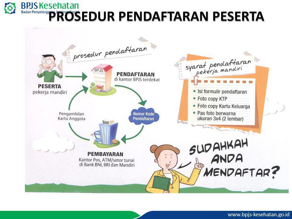 www.bpjs-kesehatan.go.id PROSEDUR PENDAFTARAN PESERTA