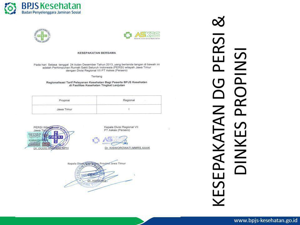 www.bpjs-kesehatan.go.id KESEPAKATAN DG PERSI & DINKES PROPINSI