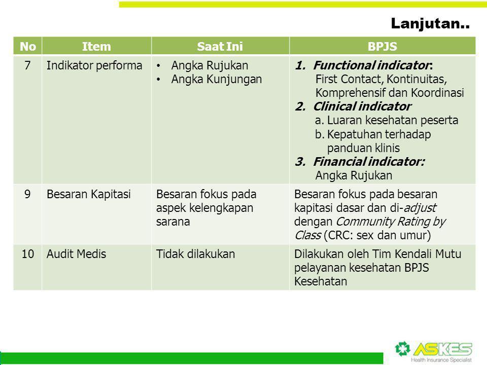www.bpjs-kesehatan.go.id NoItemSaat IniBPJS 7Indikator performa • Angka Rujukan • Angka Kunjungan 1.Functional indicator: First Contact, Kontinuitas,