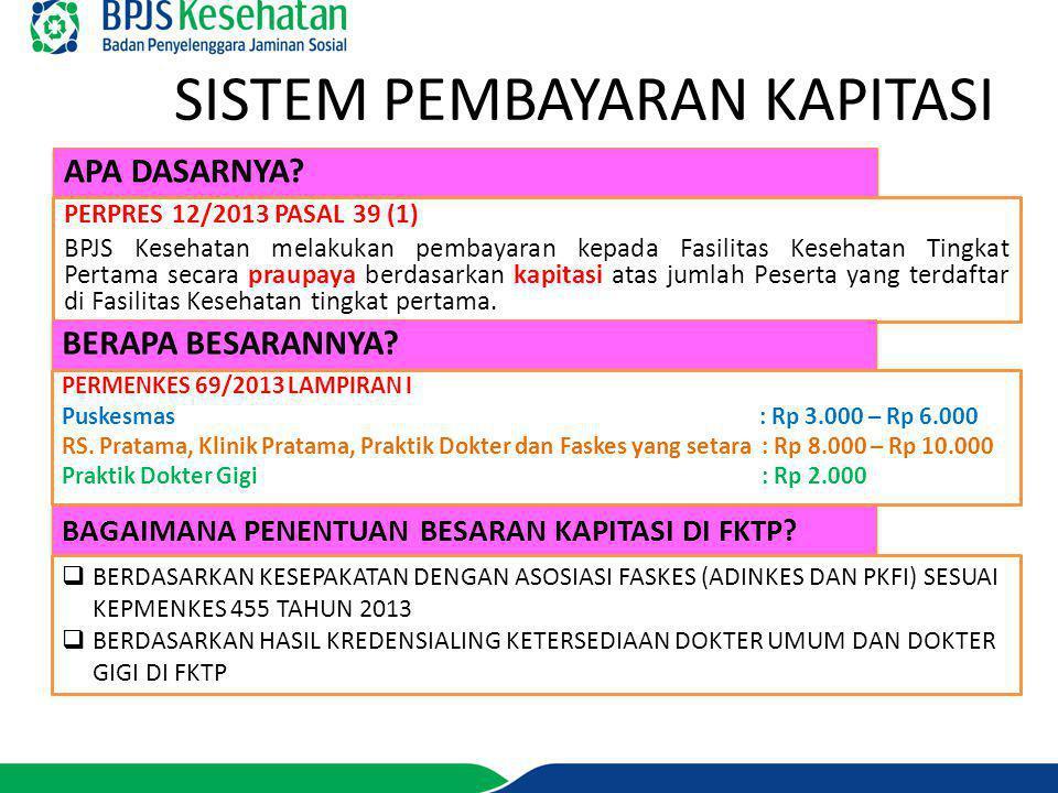 www.bpjs-kesehatan.go.id SISTEM PEMBAYARAN KAPITASI PERPRES 12/2013 PASAL 39 (1) BPJS Kesehatan melakukan pembayaran kepada Fasilitas Kesehatan Tingka
