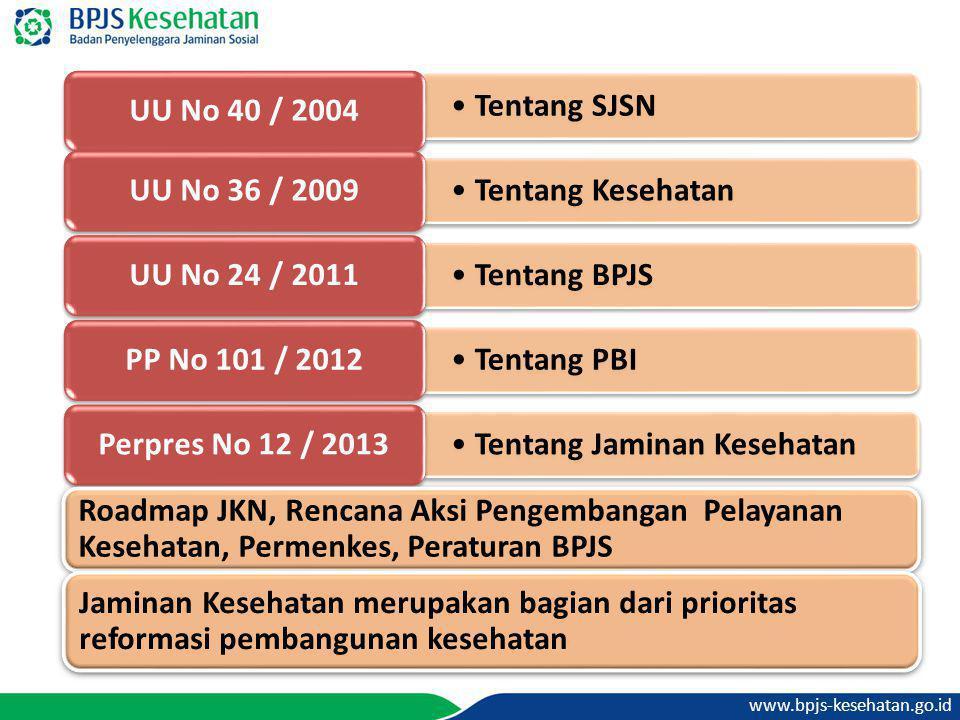 www.bpjs-kesehatan.go.id •Tentang SJSN UU No 40 / 2004 •Tentang Kesehatan UU No 36 / 2009 •Tentang BPJS UU No 24 / 2011 •Tentang PBI PP No 101 / 2012