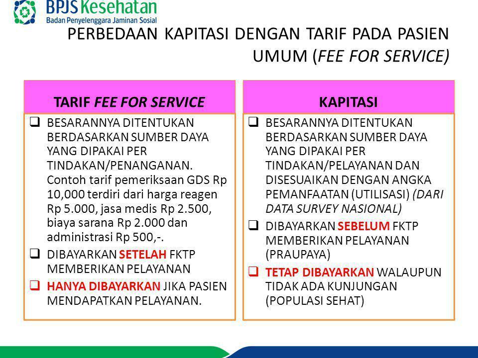 www.bpjs-kesehatan.go.id PERBEDAAN KAPITASI DENGAN TARIF PADA PASIEN UMUM (FEE FOR SERVICE) TARIF FEE FOR SERVICE  BESARANNYA DITENTUKAN BERDASARKAN