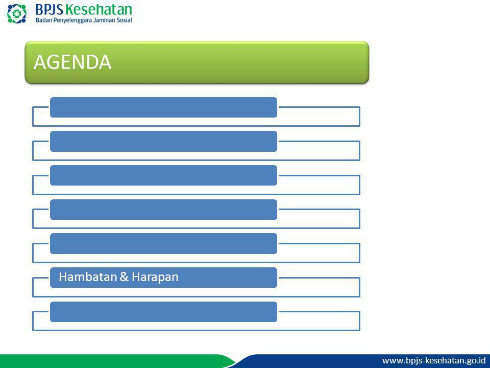 www.bpjs-kesehatan.go.id AGENDA Hambatan & Harapan