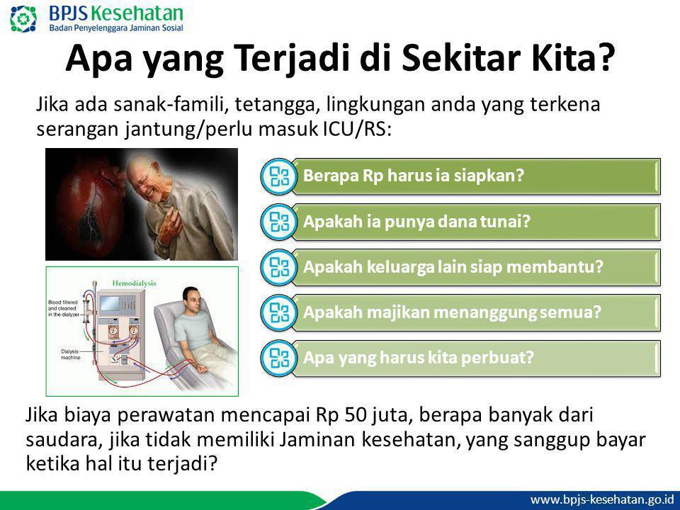 www.bpjs-kesehatan.go.id Apa yang Terjadi di Sekitar Kita? Berapa Rp harus ia siapkan? Apakah ia punya dana tunai? Apakah keluarga lain siap membantu?