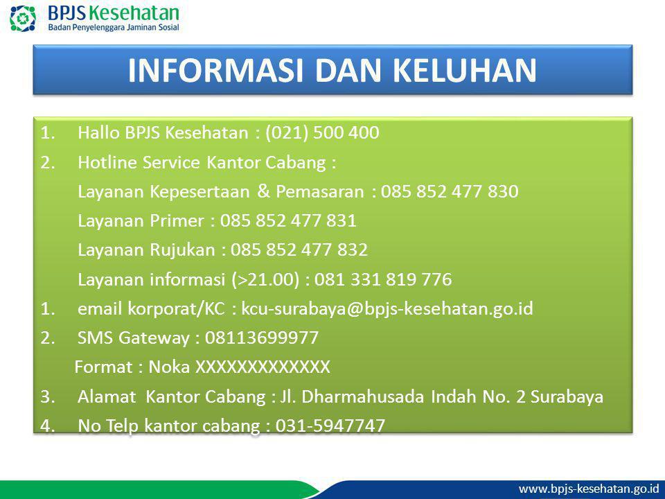 www.bpjs-kesehatan.go.id INFORMASI DAN KELUHAN 1.Hallo BPJS Kesehatan : (021) 500 400 2.Hotline Service Kantor Cabang : Layanan Kepesertaan & Pemasara