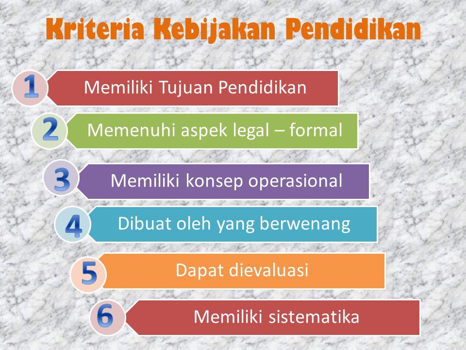 Kriteria Kebijakan Pendidikan Memiliki Tujuan Pendidikan Memenuhi aspek legal – formal Memiliki konsep operasional Dibuat oleh yang berwenang Dapat di