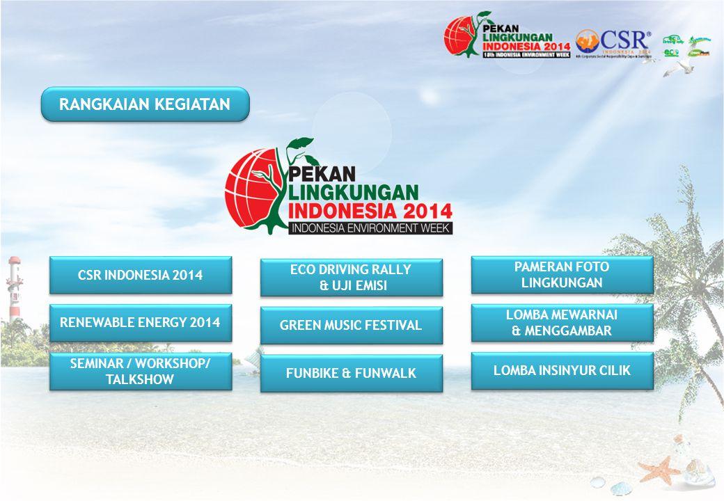 CSR INDONESIA 2014 RENEWABLE ENERGY 2014 SEMINAR / WORKSHOP/ TALKSHOW ECO DRIVING RALLY & UJI EMISI ECO DRIVING RALLY & UJI EMISI GREEN MUSIC FESTIVAL