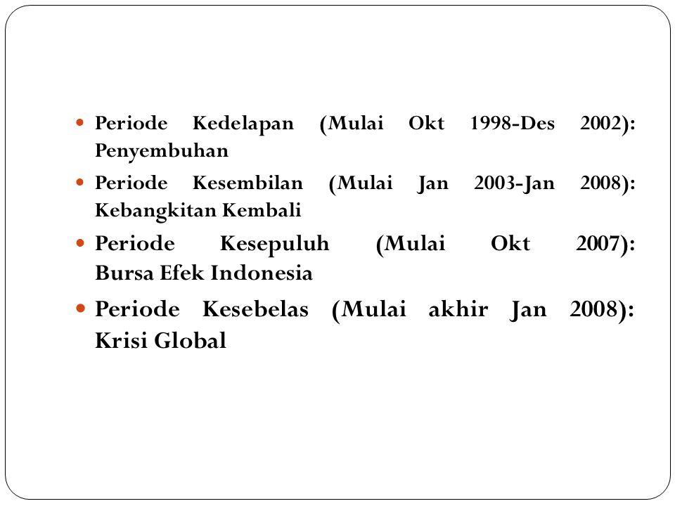  Periode Kedelapan (Mulai Okt 1998-Des 2002): Penyembuhan  Periode Kesembilan (Mulai Jan 2003-Jan 2008): Kebangkitan Kembali  Periode Kesepuluh (Mu