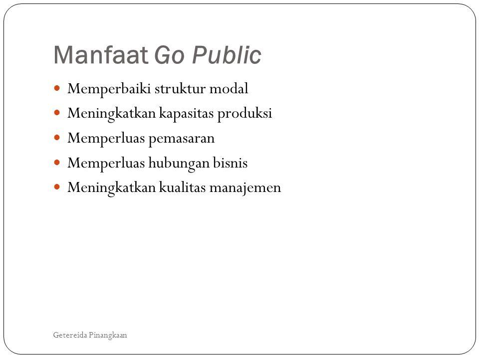 Manfaat Go Public Getereida Pinangkaan  Memperbaiki struktur modal  Meningkatkan kapasitas produksi  Memperluas pemasaran  Memperluas hubungan bis