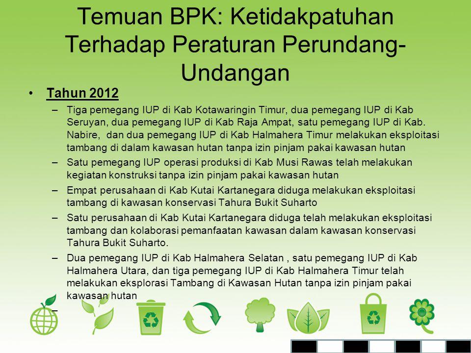 Temuan BPK: Ketidakpatuhan Terhadap Peraturan Perundang- Undangan •Tahun 2012 –Tiga pemegang IUP di Kab Kotawaringin Timur, dua pemegang IUP di Kab Se