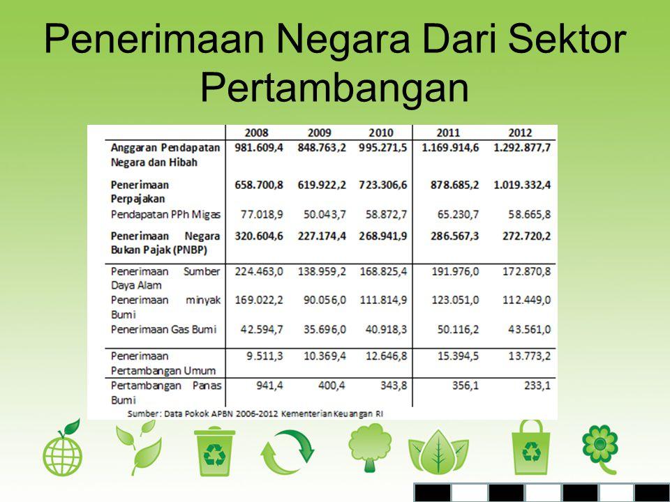 Penerimaan Negara Dari Sektor Pertambangan