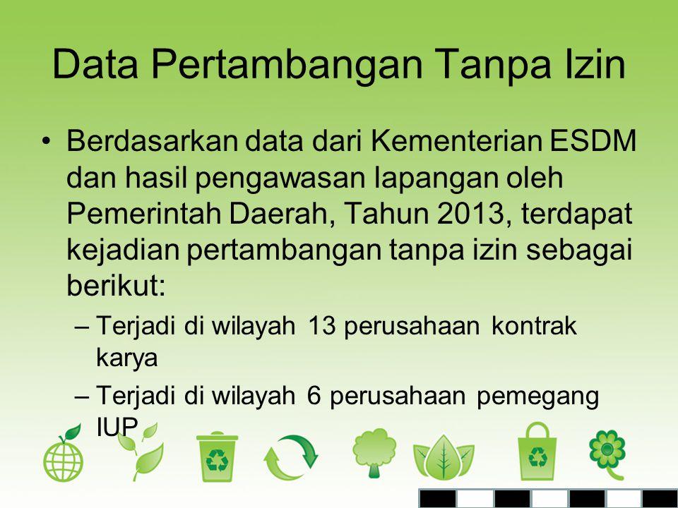 Data Pertambangan Tanpa Izin •Berdasarkan data dari Kementerian ESDM dan hasil pengawasan lapangan oleh Pemerintah Daerah, Tahun 2013, terdapat kejadi