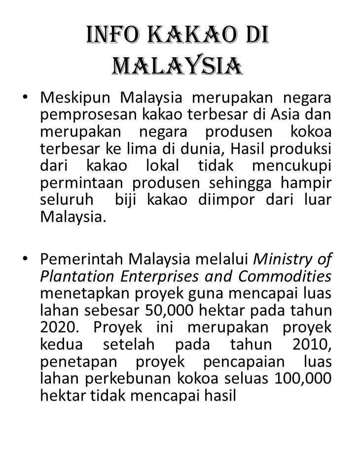 INFO KAKAO di malaysia • Meskipun Malaysia merupakan negara pemprosesan kakao terbesar di Asia dan merupakan negara produsen kokoa terbesar ke lima di