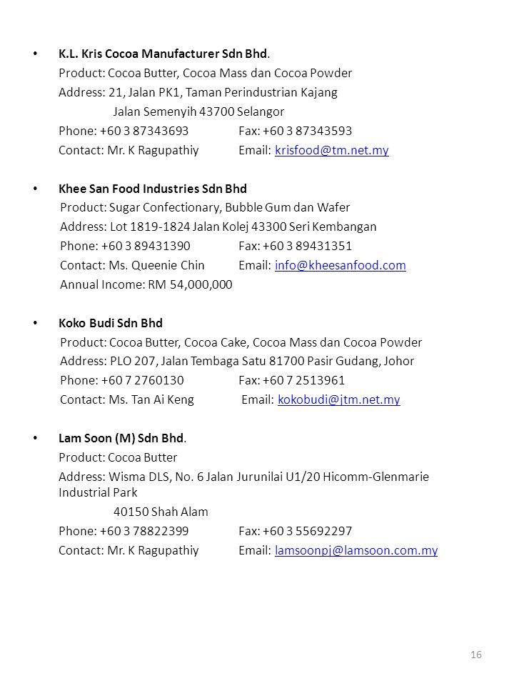16 • K.L. Kris Cocoa Manufacturer Sdn Bhd. Product: Cocoa Butter, Cocoa Mass dan Cocoa Powder Address: 21, Jalan PK1, Taman Perindustrian Kajang Jalan