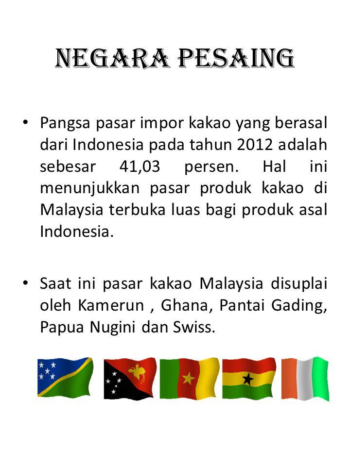 NEGARA PESAING • Pangsa pasar impor kakao yang berasal dari Indonesia pada tahun 2012 adalah sebesar 41,03 persen. Hal ini menunjukkan pasar produk ka