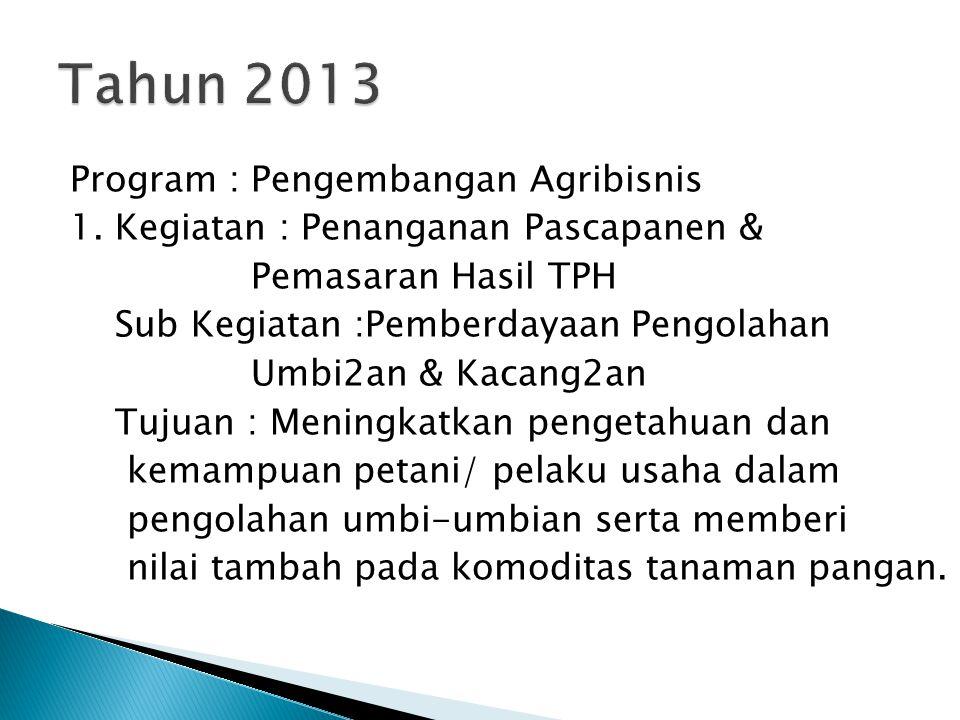 Program : Pengembangan Agribisnis 1.