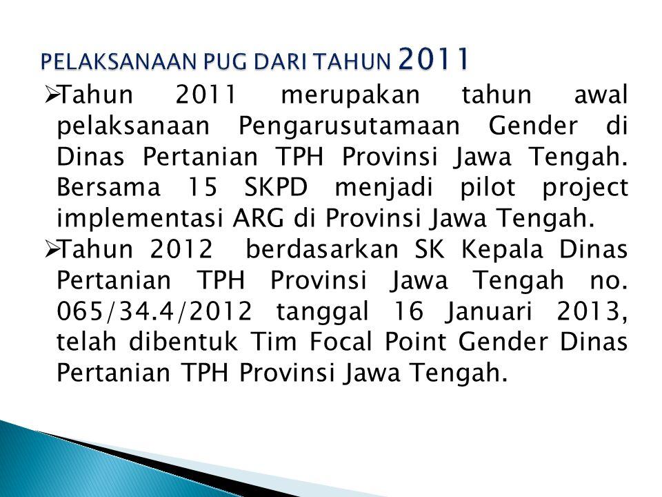  Tahun 2011 merupakan tahun awal pelaksanaan Pengarusutamaan Gender di Dinas Pertanian TPH Provinsi Jawa Tengah.