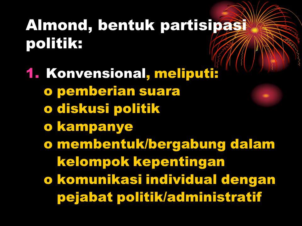 Almond, bentuk partisipasi politik: 1.Konvensional, meliputi: o pemberian suara o diskusi politik o kampanye o membentuk/bergabung dalam kelompok kepe