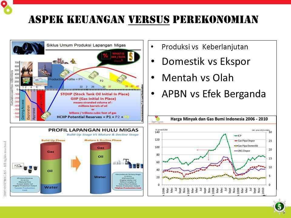 2009 © BPMIGAS – All rights reserved Aspek Keuangan versus Perekonomian • Produksi vs Keberlanjutan • Domestik vs Ekspor • Mentah vs Olah • APBN vs Ef