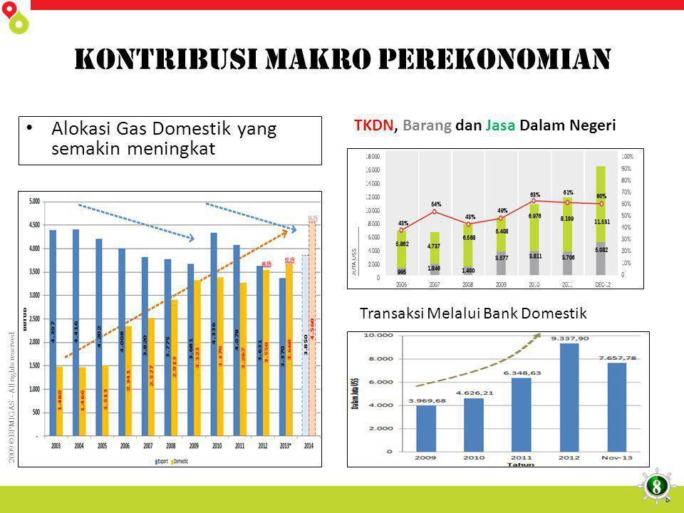 2009 © BPMIGAS – All rights reserved 8 Kontribusi makro Perekonomian • Alokasi Gas Domestik yang semakin meningkat TKDN, Barang dan Jasa Dalam Negeri